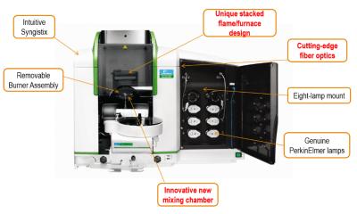 PinAAcle 900 Series Atomic Absorption Spectrometer